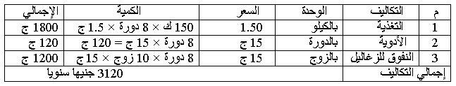 دراسة جدوى 2